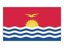 Indicateur du Kiribati illustration libre de droits