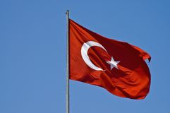 Indicateur turc Image stock