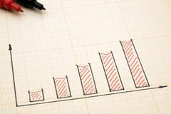 Indicatori e grafico a strisce Fotografia Stock Libera da Diritti