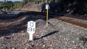 Indicatori ferroviari Fotografia Stock Libera da Diritti