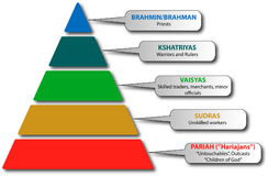 Indien-Kastensystem Stockfotos