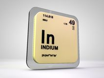 Indium - In - chemical element periodic table Stock Image