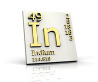 Indium form Periodic Table of Elements Royalty Free Stock Photography