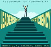 Individuella kännetecken för bedömningpersonlighet stock illustrationer