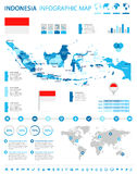 Indonesia - map and flag - infographic illustration Royalty Free Stock Image