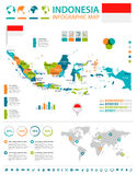Indonesia - map and flag - infographic illustration Stock Images
