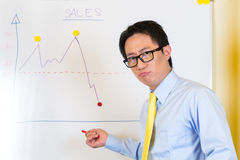Indonesian Businessman in agency plotting graph Royalty Free Stock Photos