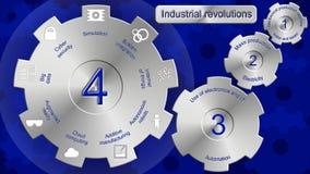 Industriële revoluties één tot vier Royalty-vrije Stock Foto