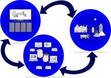 industri 4 Smart fabrik vektor illustrationer