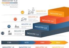 Industria 4 0 la cuarta Revolución industrial ilustración del vector