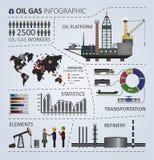 Industria petrolera del aceite infographic fotografía de archivo libre de regalías