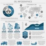 Industria petrolifera infographic Fotografia Stock