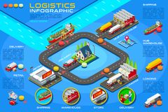 Industrial distribution service logistic stock. Distribution service, industrial shipment a stock stock web site page. Logistic illustration for web banner Royalty Free Stock Image
