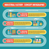Industrial factory - infographic business concept in flat design style for presentation, booklet, web site and other projects. Royalty Free Stock Image