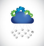 Industrial gear cloud computing storage network Stock Images