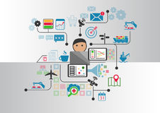 Industrial internet or industry 4.0  background with person controlling connected objects from notebook Stock Images