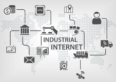 Industrial Internet (IOT) concept with world map and process flow for business automation Royalty Free Stock Photo