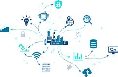 Industrial internet of things / industry 4.0 / business automation - illustration. Abstract concept in blue color with interconnected icons showing business stock illustration