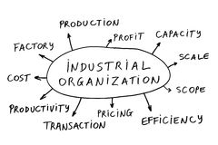 Industrial organization. Important topics regarding industrial organization royalty free stock photography
