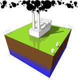 Industrial pollution diagram. Industrial building/factory polluting air from its smokestacks Stock Photos