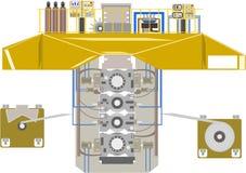 Industrial process, laminator. Royalty Free Stock Photos