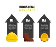 Industrial security design Royalty Free Stock Images