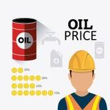 Industric infographic för oljor och för olja Royaltyfri Bild