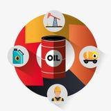 Industric infographic för oljor och för olja Royaltyfri Fotografi