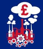 Industrie de la Grande-Bretagne image stock