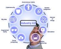 Industrie 4 0 infographic Weiß der Konzeptillustration Stockfotografie