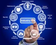 Industrie 4 0 Konzeptillustration infographic Stockfotografie