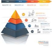 Industrie 4 0 la quatrième Révolution Industrielle illustration de vecteur