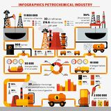 Industrie pétrolière Infographics illustration libre de droits