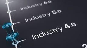 Industrie 4 0 und die folgenden Herstellungsentwicklungen Lizenzfreie Stockfotografie