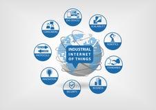 Industrieel Internet van dingen (IOT) illustratie Royalty-vrije Stock Afbeelding