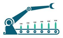 Industrieel Serieproduktieconcept infographic met de chronologie van de jaarontwikkeling Vector illustratie vector illustratie