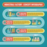 Industriell fabrik - infographic affärsidé i plan designstil för presentation, häfte, webbplats och annan projekt Royaltyfri Bild