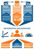 Industriell infographic bakgrund för vektor Arkivfoto