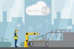 Industriell internet av saker också vektor för coreldrawillustration stock illustrationer