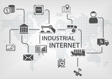 Industriellt begrepp för internet (IOT) med världskartan och processflöde för affärsautomation vektor illustrationer