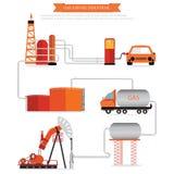 Industriellt infographic för gas och för olja vektor illustrationer