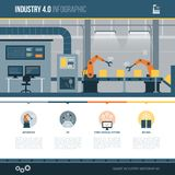 Industry 4.0 and automation infographic. Industry 4.0, automation and production line infographic with concept icons and copy space stock illustration