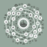 Industry a circle Royalty Free Stock Images