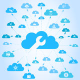 Industry a cloud Royalty Free Stock Photos