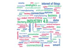 Industry 4.0 concept as word collage or word cloud, rectangle, words in green, blue, red. On white background Royalty Free Stock Photos