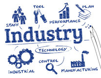 Industry concept. Industry. Chart with keywords and icons stock illustration