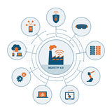 Industry 4.0. Concepts: security, augmented reality, automation, internet of things and cloud computing vector illustration