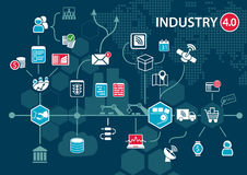 Industry 4.0 (industrial internet) concept and infographic. Connected devices and objects with business automation flow.  Royalty Free Stock Images