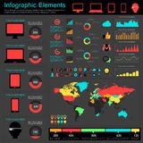 IT Industry Infographic Elements Royalty Free Stock Photos