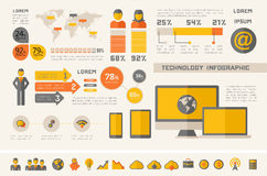IT Industry Infographic Elements. Opportunity to Highlight any Country. Vector Illustration EPS 10 royalty free illustration